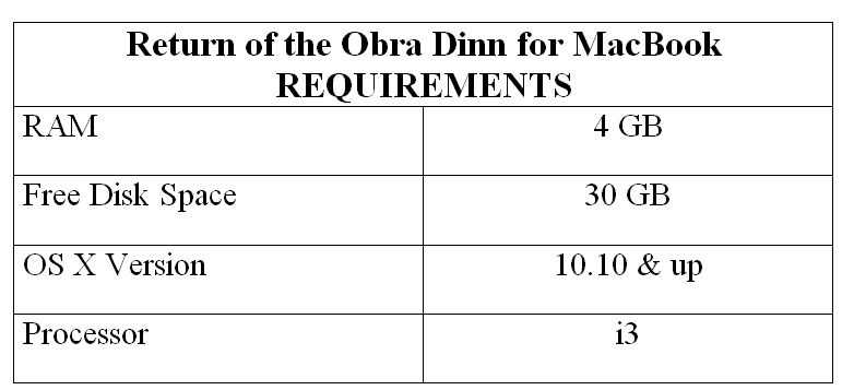 Return of the Obra Dinn for MacBook REQUIREMENTS