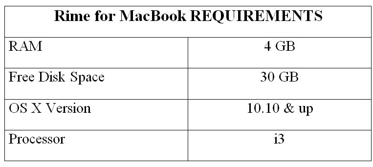 Rime for MacBook REQUIREMENTS