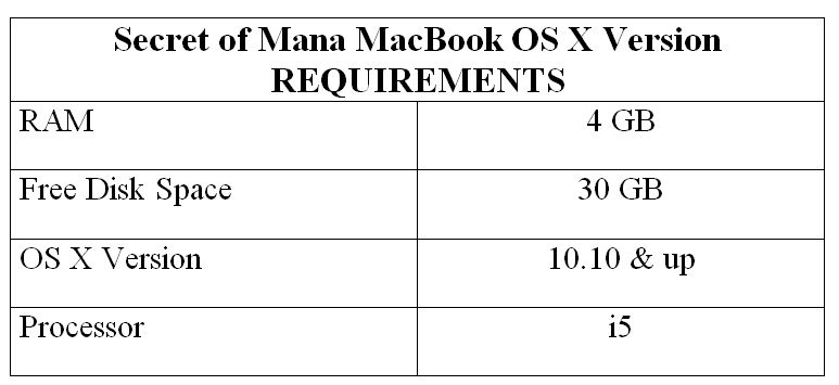 Secret of Mana MacBook OS X Version REQUIREMENTS