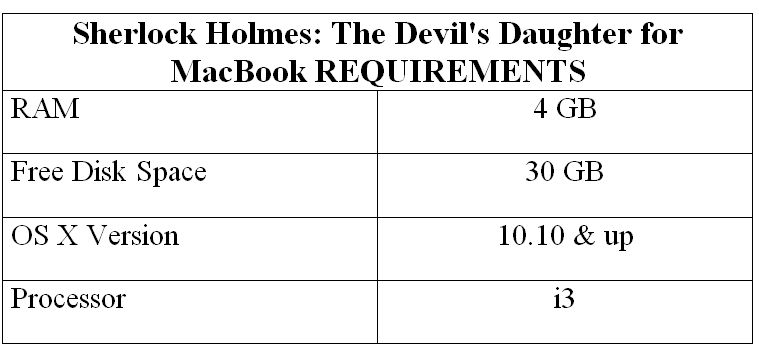 Sherlock Holmes: The Devil's Daughter for MacBook REQUIREMENTS