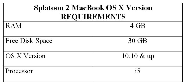 Splatoon 2 MacBook OS X Version REQUIREMENTS