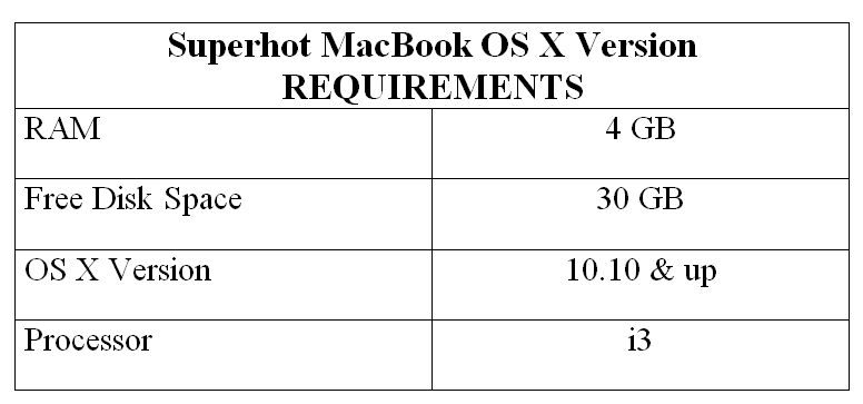 Superhot MacBook OS X Version REQUIREMENTS