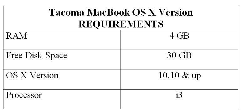 Tacoma MacBook OS X Version REQUIREMENTS