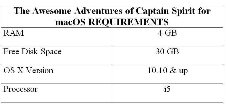 The Awesome Adventures of Captain Spirit for macOS REQUIREMENTS