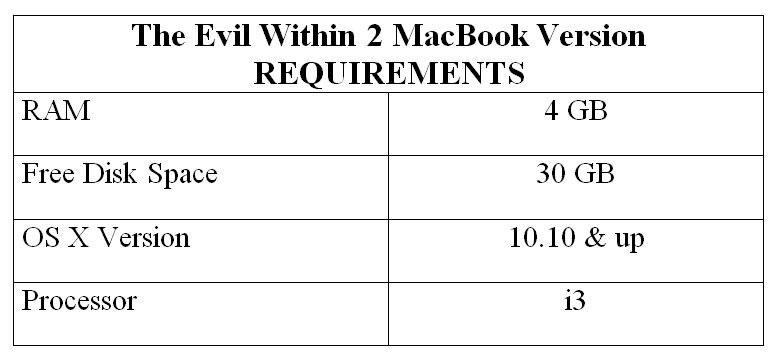 The Evil Within 2 MacBook Version REQUIREMENTS