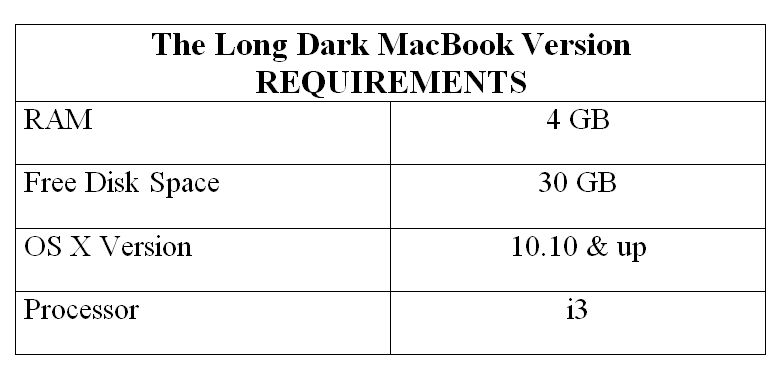 The Long Dark MacBook Version REQUIREMENTS