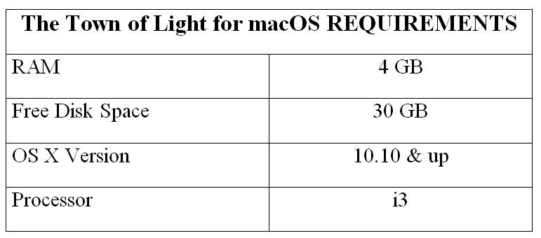 The Town of Light for macOS REQUIREMENTS