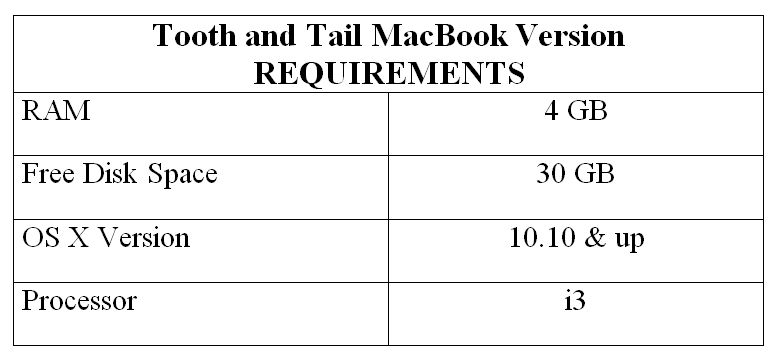 Tooth and Tail MacBook Version REQUIREMENTS