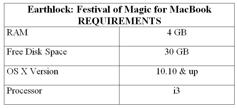 Earthlock: Festival of Magic for MacBook REQUIREMENTS