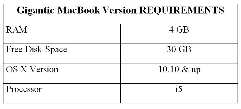 Gigantic MacBook Version REQUIREMENTS
