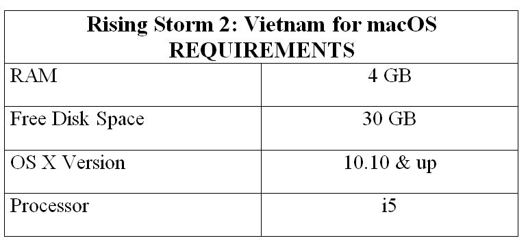 Rising Storm 2: Vietnam for macOS REQUIREMENTS