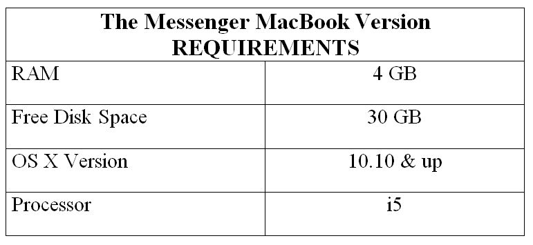 The Messenger MacBook Version REQUIREMENTS
