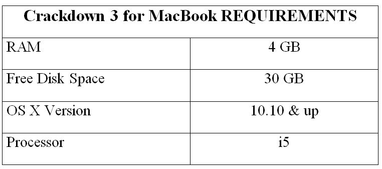 Crackdown 3 for MacBook REQUIREMENTS