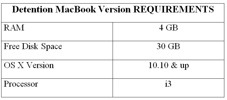 Detention MacBook Version REQUIREMENTS