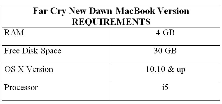 Far Cry New Dawn MacBook Version REQUIREMENTS