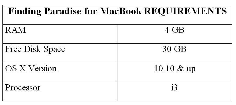 Finding Paradise for MacBook REQUIREMENTS