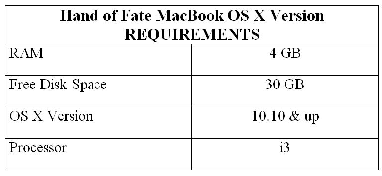 Hand of Fate MacBook OS X Version REQUIREMENTS