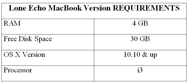 Lone Echo MacBook Version REQUIREMENTS