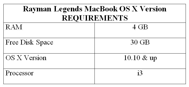 Rayman Legends MacBook OS X Version REQUIREMENTS