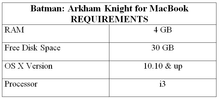 Batman: Arkham Knight for MacBook REQUIREMENTS