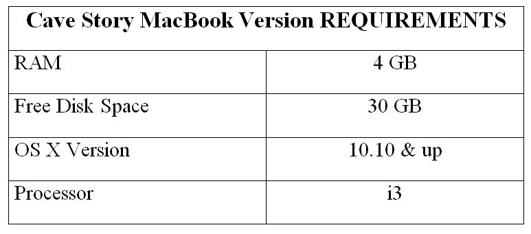 Cave Story MacBook Version REQUIREMENTS