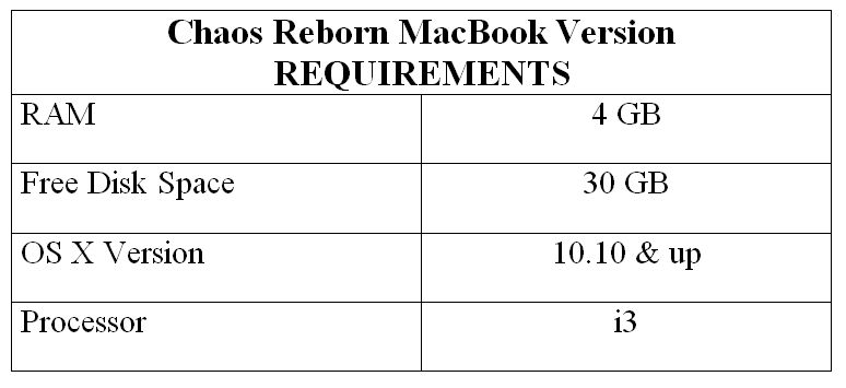 Chaos Reborn MacBook Version REQUIREMENTS