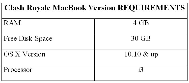 Clash Royale MacBook Version REQUIREMENTS
