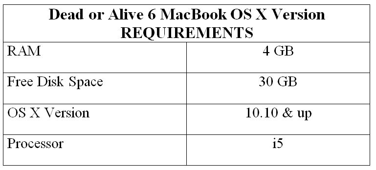 Dead or Alive 6 MacBook OS X Version REQUIREMENTS