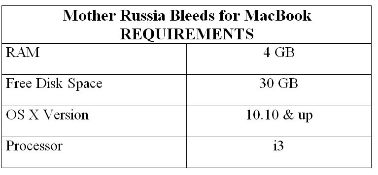 Mother Russia Bleeds for MacBook REQUIREMENTS
