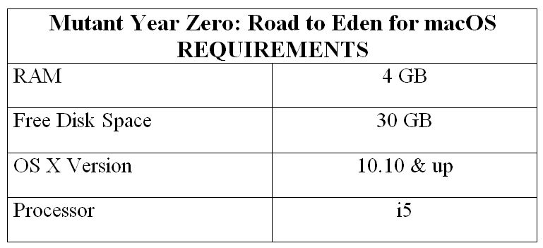 Mutant Year Zero: Road to Eden for macOS REQUIREMENTS