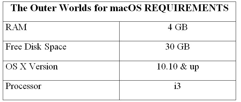 The Outer Worlds for macOS REQUIREMENTS