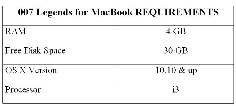 007 Legends for MacBook REQUIREMENTS