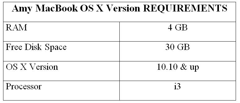 Amy MacBook OS X Version REQUIREMENTS