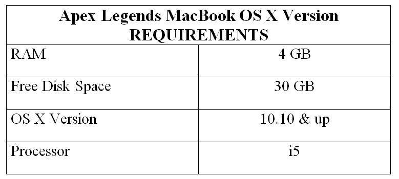 Apex Legends MacBook OS X Version REQUIREMENTS