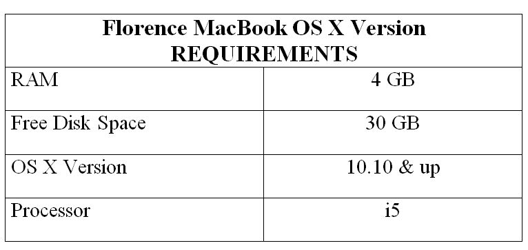 Florence MacBook OS X Version REQUIREMENTS