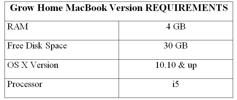 Grow Home MacBook Version REQUIREMENTS