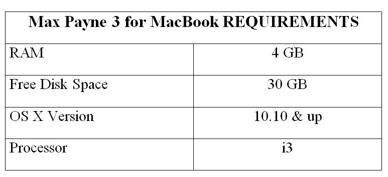 Max Payne 3 for MacBook REQUIREMENTS