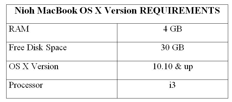 Nioh MacBook OS X Version REQUIREMENTS