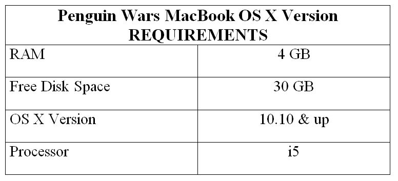 Penguin Wars MacBook OS X Version REQUIREMENTS