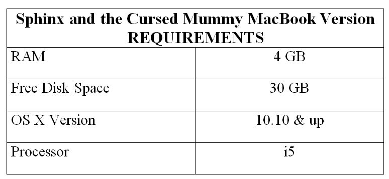 Sphinx and the Cursed Mummy MacBook Version REQUIREMENTS