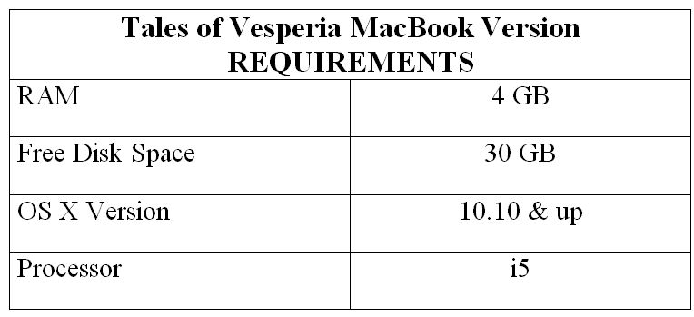 Tales of Vesperia MacBook Version REQUIREMENTS