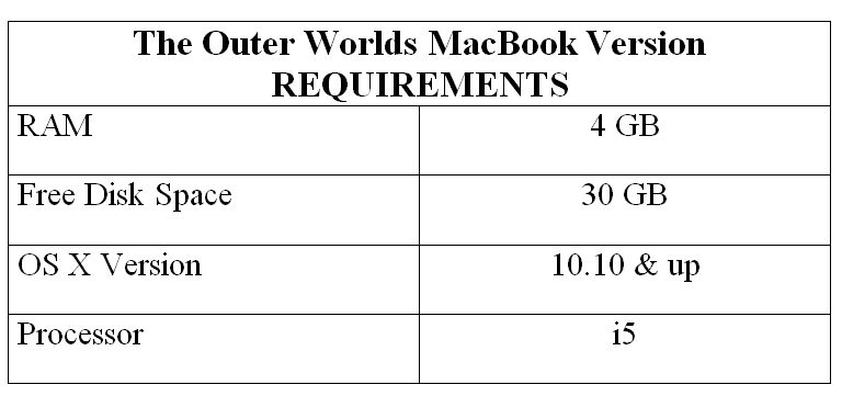 The Outer Worlds MacBook Version REQUIREMENTS