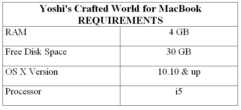 Yoshi's Crafted World for MacBook REQUIREMENTS