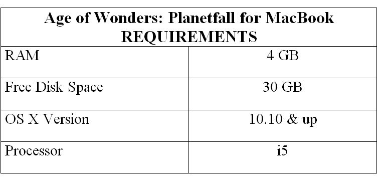 Age of Wonders: Planetfall for MacBook REQUIREMENTS