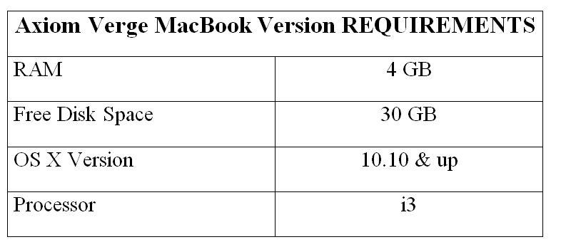 Axiom Verge MacBook Version REQUIREMENTS