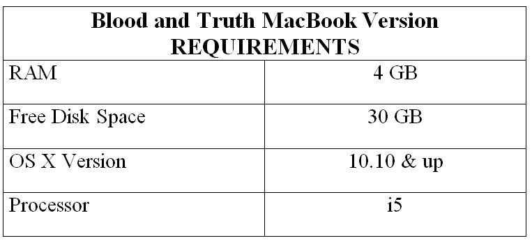 Blood and Truth MacBook Version REQUIREMENTS