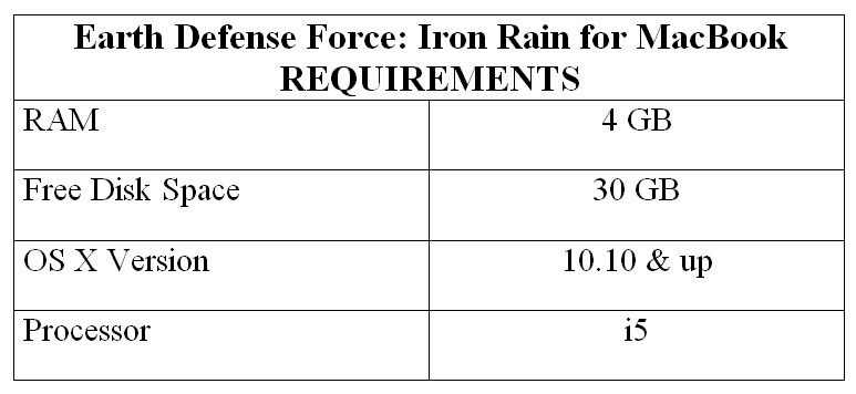 Earth Defense Force: Iron Rain for MacBook REQUIREMENTS