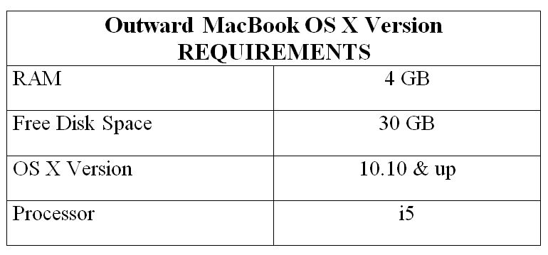 Outward MacBook OS X Version REQUIREMENTS