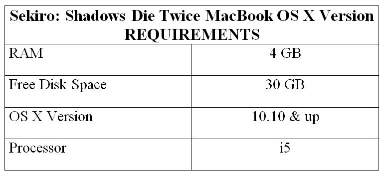 Sekiro: Shadows Die Twice MacBook OS X Version REQUIREMENTS