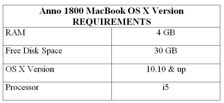 Anno 1800 MacBook OS X Version REQUIREMENTS